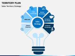 Territory Plan PPT Slide 2