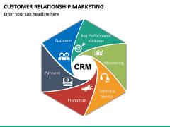 Customer Relationship Marketing PPT Slide 13