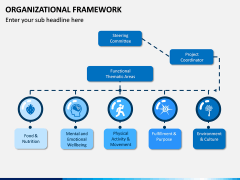 Organizational Framework PPT Slide 8