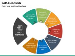 Data Cleansing PPT Slide 15