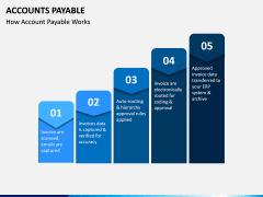 Accounts Payable PPT Slide 9