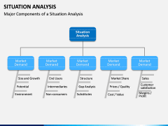 Situation Analysis PPT slide 4