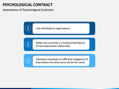 Psychological Contract PPT Slide 9