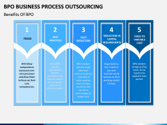 Business Process Outsourcing (BPO) PPT Slide 17