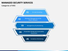 Managed Security Services PPT Slide 2