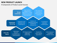 New Product Launch PPT Slide 10