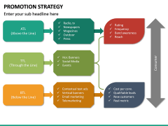 Promotion Strategy PPT Slide 36