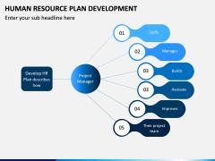 HR Plan Development PPT Slide 4