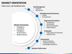 Market Orientation PPT slide 3