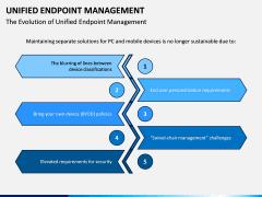 Unified Endpoint Management PPT Slide 6