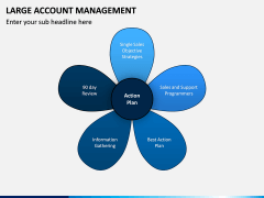Large Account Management PPT Slide 9