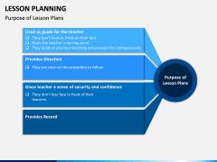 Lesson Planning PPT Slide 5