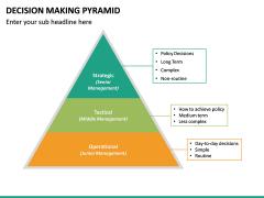 Decision Making Pyramid PPT Slide 20