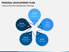 Personal Development Plan PPT Slide 6