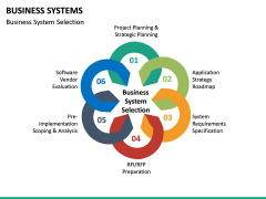 Business Systems PPT Slide 23
