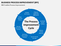 Business process improvement PPT slide 9