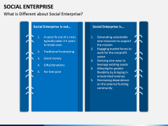 Social Enterprise PPT Slide 21