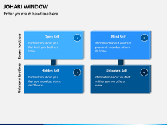 Johari Window PPT Slide 1