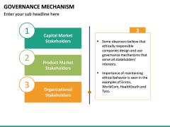 Governance Mechanism PPT Slide 18