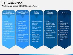 IT Strategic Plan PPT Slide 13