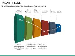Talent Pipeline PPT Slide 19