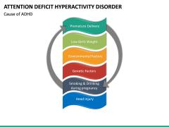 ADHD PPT Slide 22