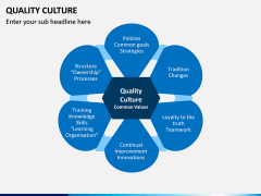 Quality Culture PPT Slide 9