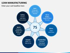 Lean Manufacturing PPT Slide 10