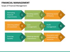 Financial Management PPT Slide 21