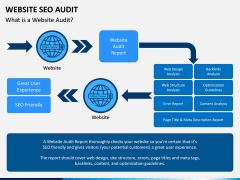 Website SEO Audit PPT Slide 2