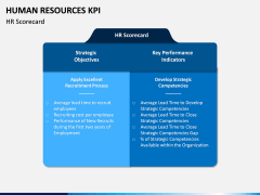 HR KPI PPT Slide 12