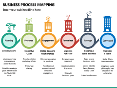 Business Process Mapping PPT Slide 17