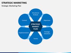 Strategic Marketing PPT Slide 6