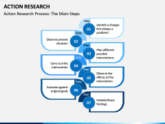 Action Research PPT Slide 5