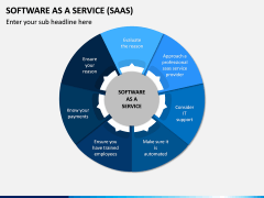 Software as a Service (SaaS) PPT Slide 10