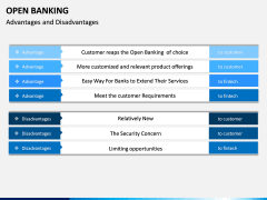 Open Banking PPT slide 15