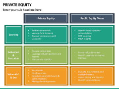 Private Equity PPT Slide 31