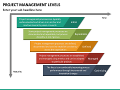 Project Management Levels PPT Slide 12