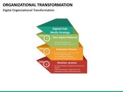 Organizational Transformation PPT Slide 25