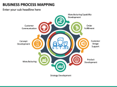 Business Process Mapping PPT Slide 13