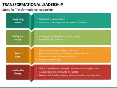 Transformational Leadership PPT Slide 25