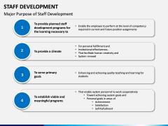 Staff Development PPT Slide 6