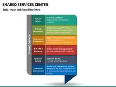 Shared Services Center PPT Slide 24