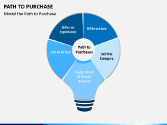 Path to Purchase PPT Slide 6