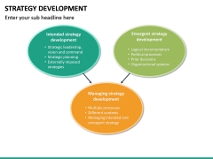 Strategy Development PPT Slide 22