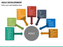 Agile Development PPT Slide 30