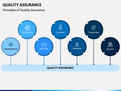 Quality Assurance PPT Slide 3