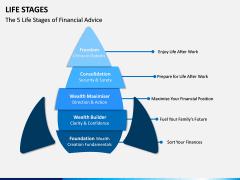 Life Stages PPT Slide 1