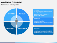 Continuous Learning PPT Slide 6