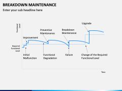 Breakdown Maintenance PPT Slide 4